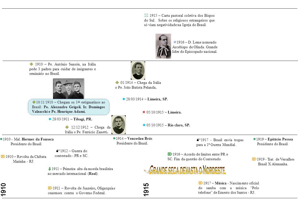  1915 – Carta pastoral coletiva dos Bispos do Sul