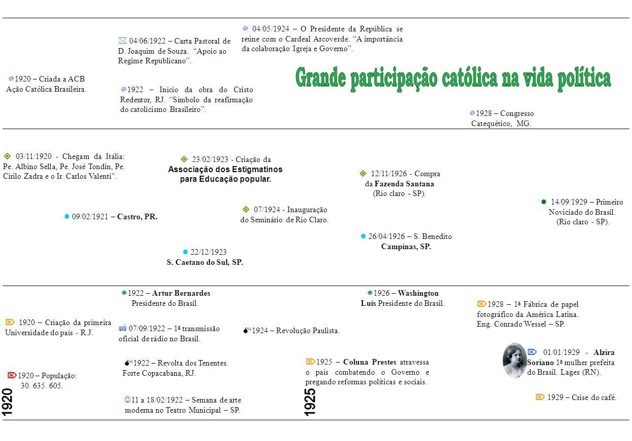 Associação dos Estigmatinos para Educação popular.