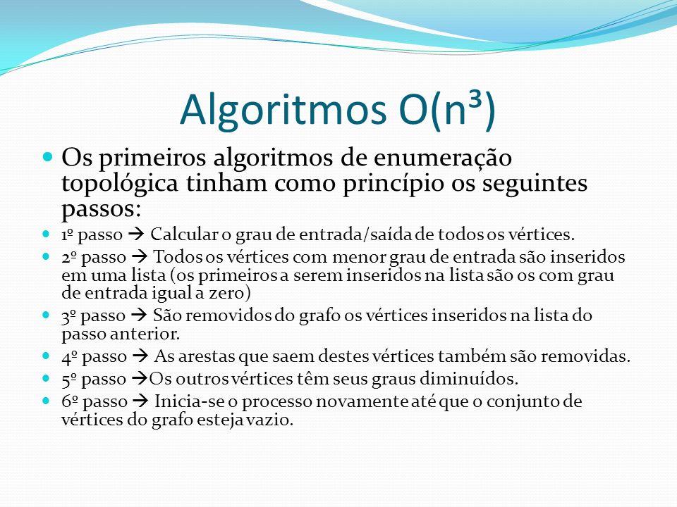 Algoritmos O(n³) Os primeiros algoritmos de enumeração topológica tinham como princípio os seguintes passos: