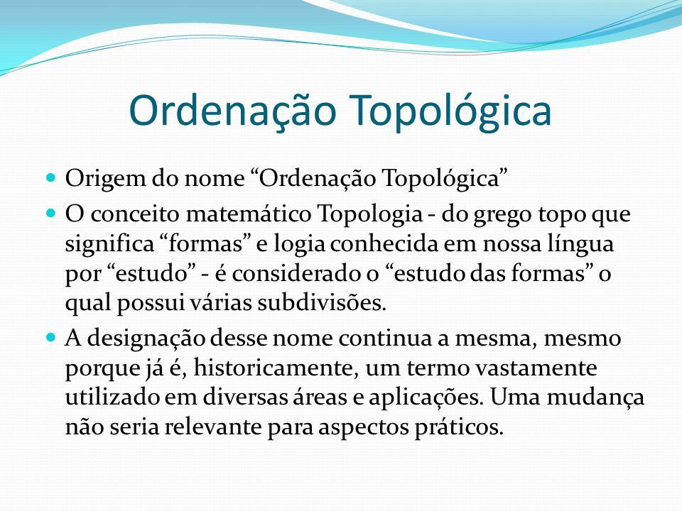 Ordenação Topológica Origem do nome Ordenação Topológica
