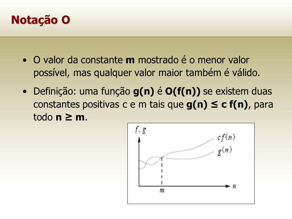 Notação O O valor da constante m mostrado é o menor valor possível, mas qualquer valor maior também é válido.
