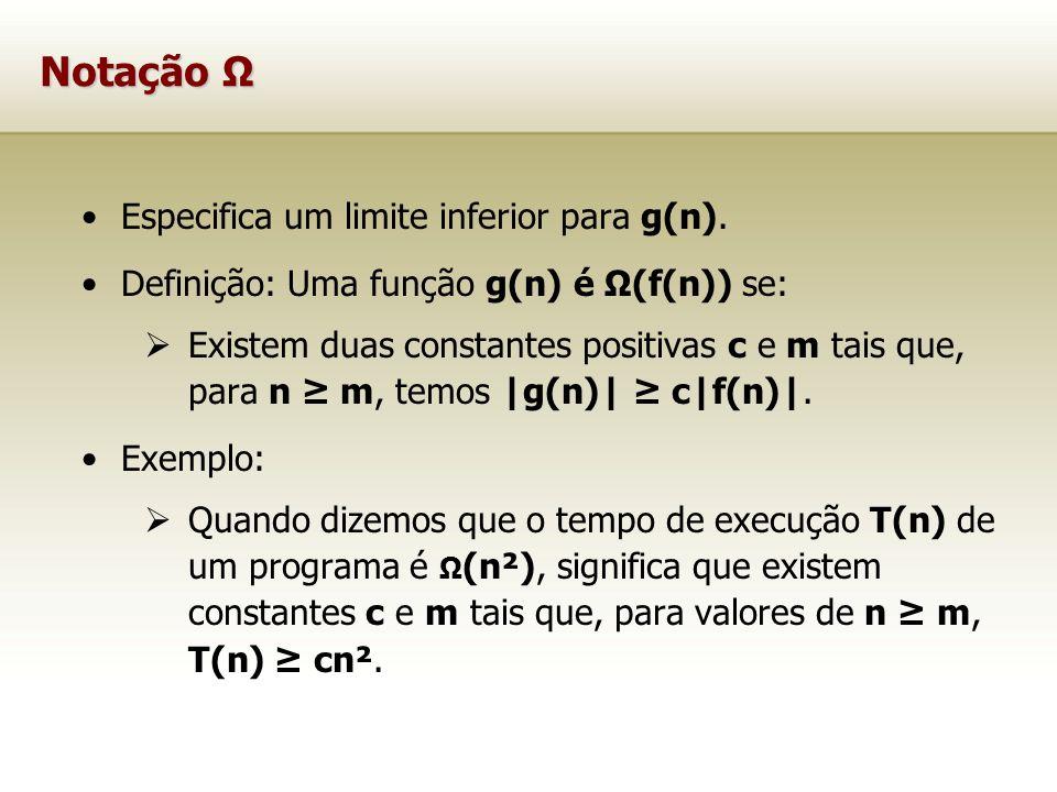 Notação Ω Especifica um limite inferior para g(n).