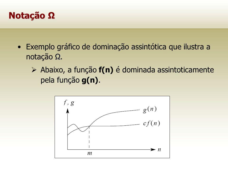 Notação Ω Exemplo gráfico de dominação assintótica que ilustra a notação Ω.