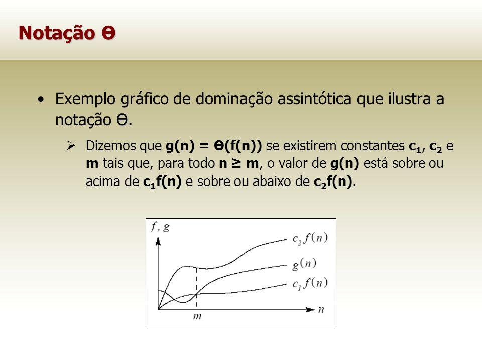 Notação Ө Exemplo gráfico de dominação assintótica que ilustra a notação Ө.
