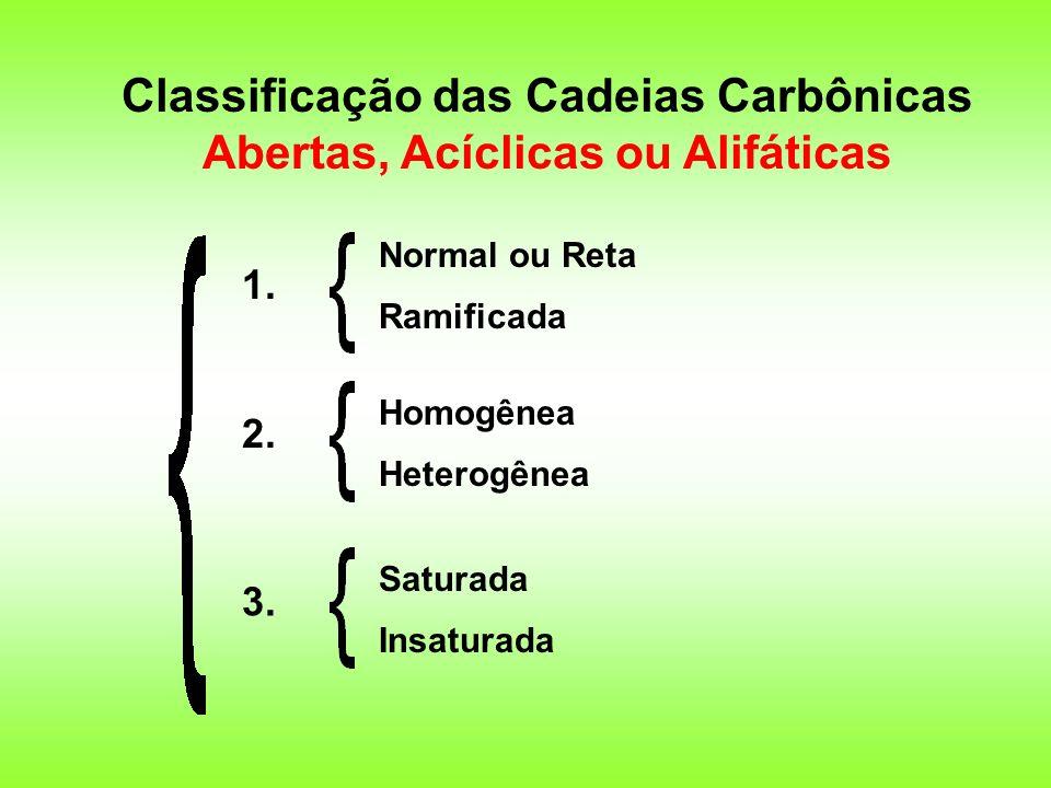 Classificação das Cadeias Carbônicas Abertas, Acíclicas ou Alifáticas