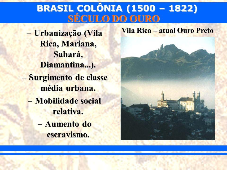 Urbanização (Vila Rica, Mariana, Sabará, Diamantina...).