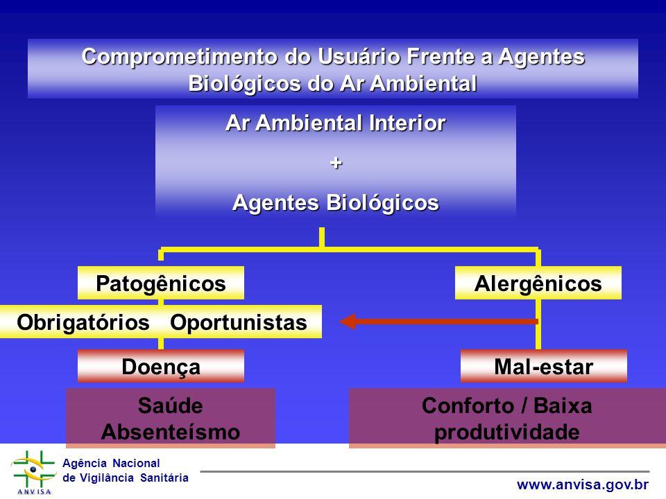 Comprometimento do Usuário Frente a Agentes Biológicos do Ar Ambiental