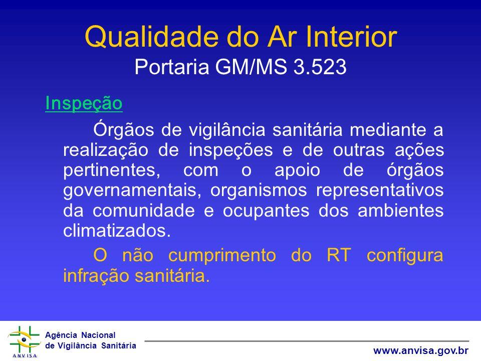 Qualidade do Ar Interior Portaria GM/MS 3.523