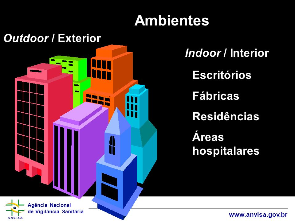 Ambientes Outdoor / Exterior Indoor / Interior Escritórios Fábricas