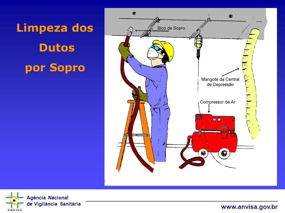 Limpeza dos Dutos por Sopro