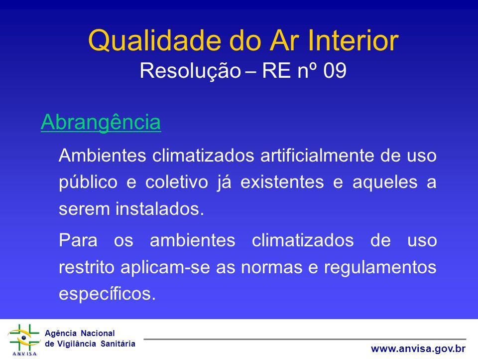 Qualidade do Ar Interior Resolução – RE nº 09