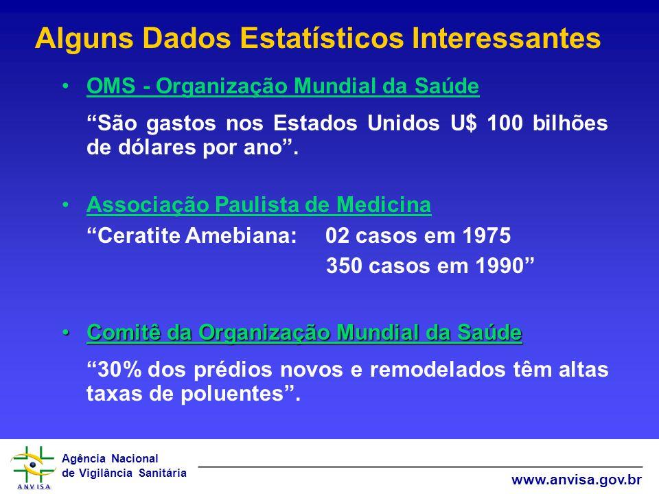 Alguns Dados Estatísticos Interessantes