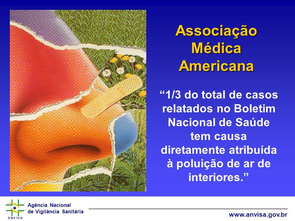 Associação Médica Americana