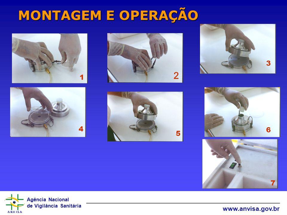 MONTAGEM E OPERAÇÃO 3 2 1 4 6 5 7