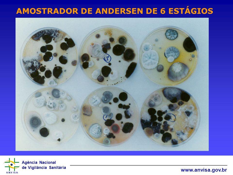AMOSTRADOR DE ANDERSEN DE 6 ESTÁGIOS