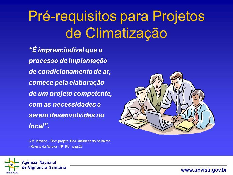 Pré-requisitos para Projetos de Climatização