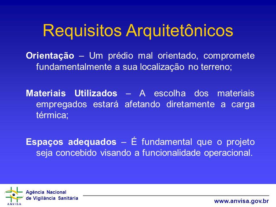 Requisitos Arquitetônicos