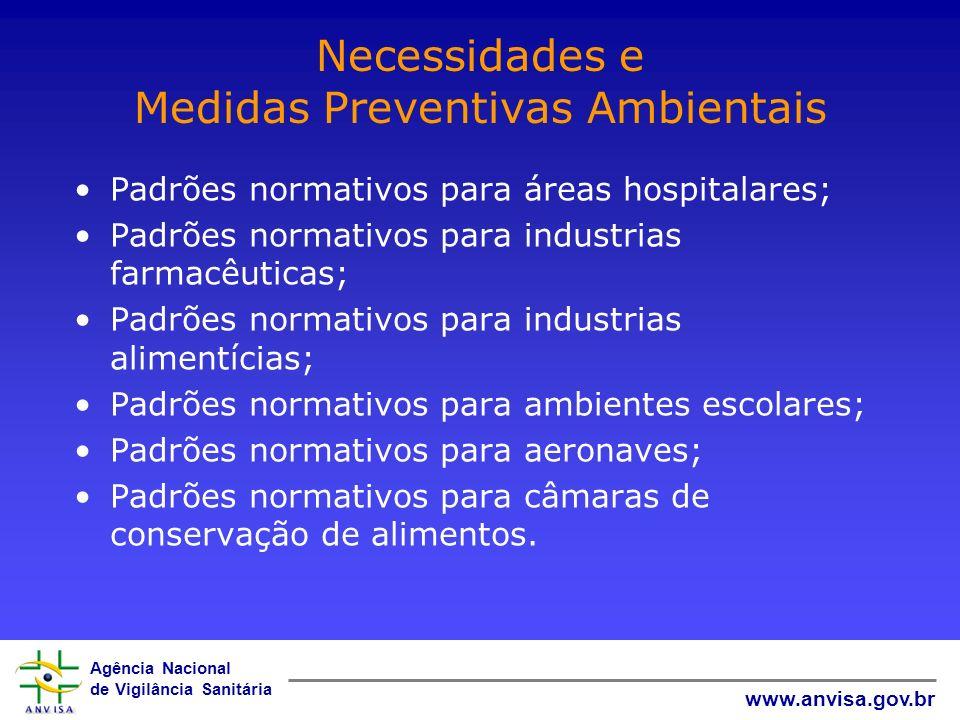 Necessidades e Medidas Preventivas Ambientais