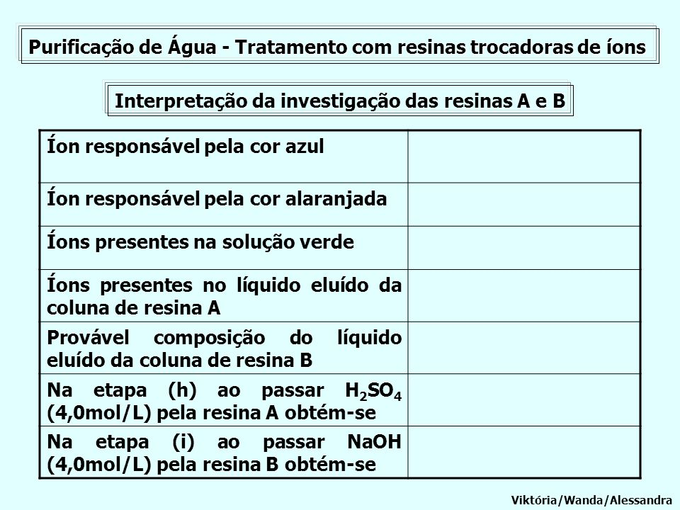 Purificação de Água - Tratamento com resinas trocadoras de íons