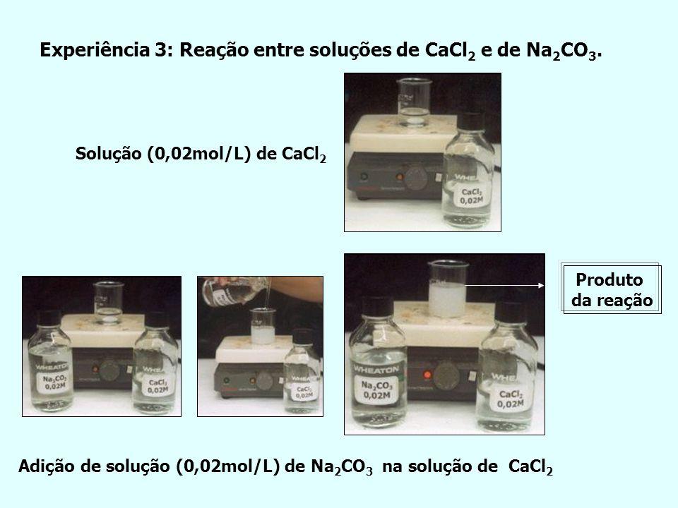 Adição de solução (0,02mol/L) de Na2CO3 na solução de CaCl2