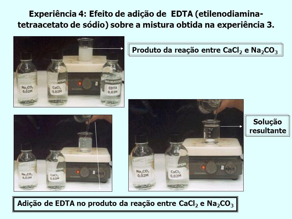 Adição de EDTA no produto da reação entre CaCl2 e Na2CO3