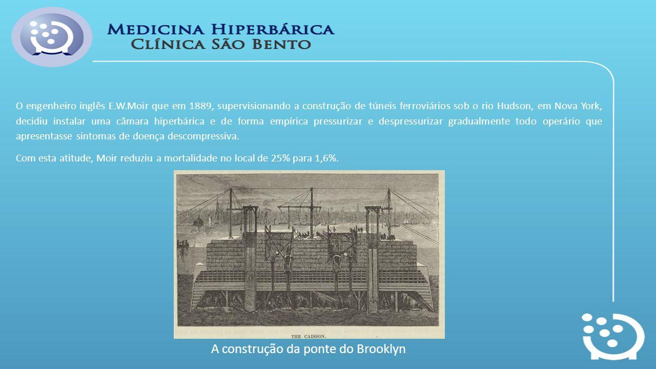 A construção da ponte do Brooklyn