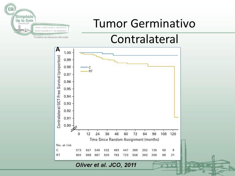 Tumor Germinativo Contralateral