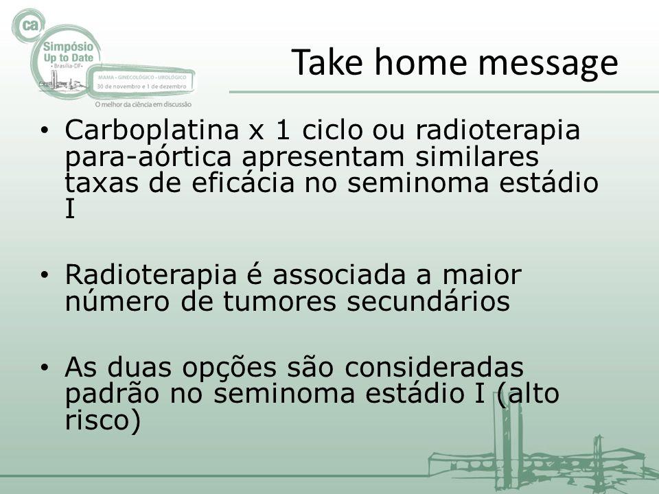 Take home message Carboplatina x 1 ciclo ou radioterapia para-aórtica apresentam similares taxas de eficácia no seminoma estádio I.