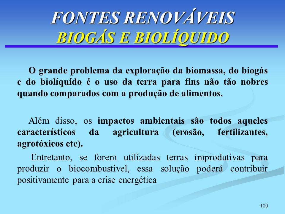 FONTES RENOVÁVEIS BIOGÁS E BIOLÍQUIDO