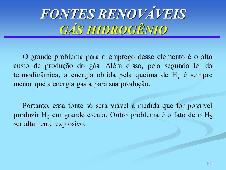 FONTES RENOVÁVEIS GÁS HIDROGÊNIO