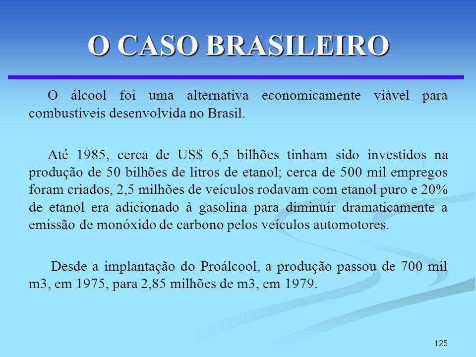 O CASO BRASILEIRO O álcool foi uma alternativa economicamente viável para combustíveis desenvolvida no Brasil.
