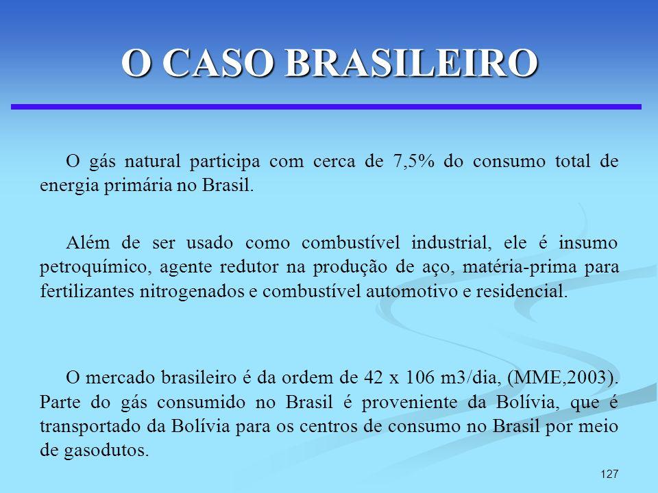 O CASO BRASILEIRO O gás natural participa com cerca de 7,5% do consumo total de energia primária no Brasil.