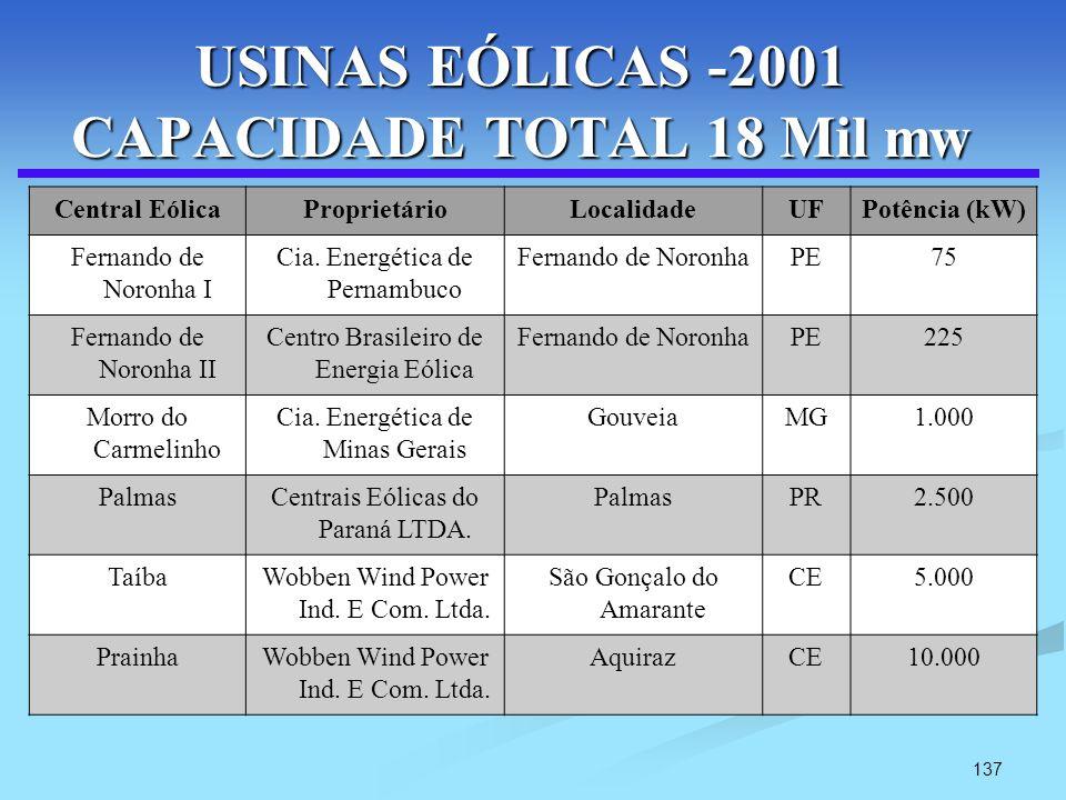 USINAS EÓLICAS -2001 CAPACIDADE TOTAL 18 Mil mw
