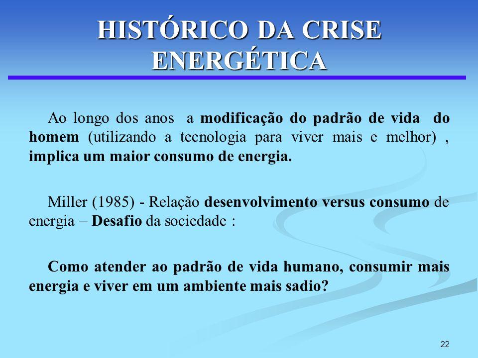 HISTÓRICO DA CRISE ENERGÉTICA