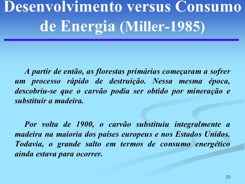 Desenvolvimento versus Consumo de Energia (Miller-1985)