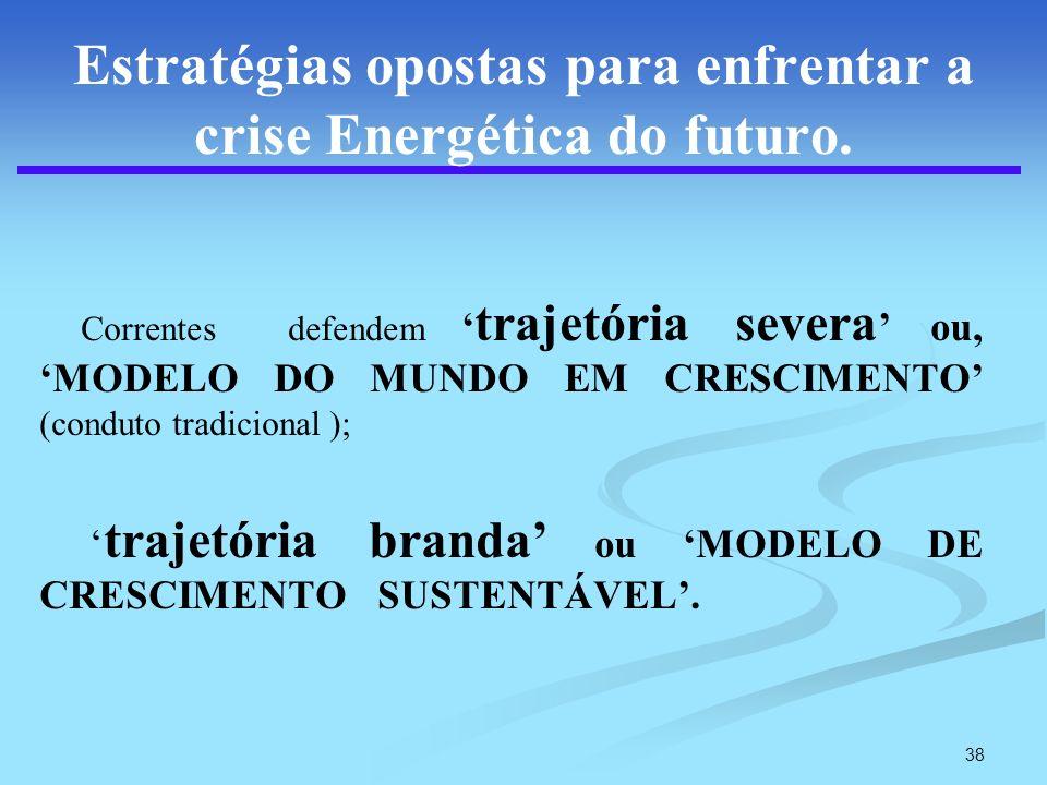 Estratégias opostas para enfrentar a crise Energética do futuro.