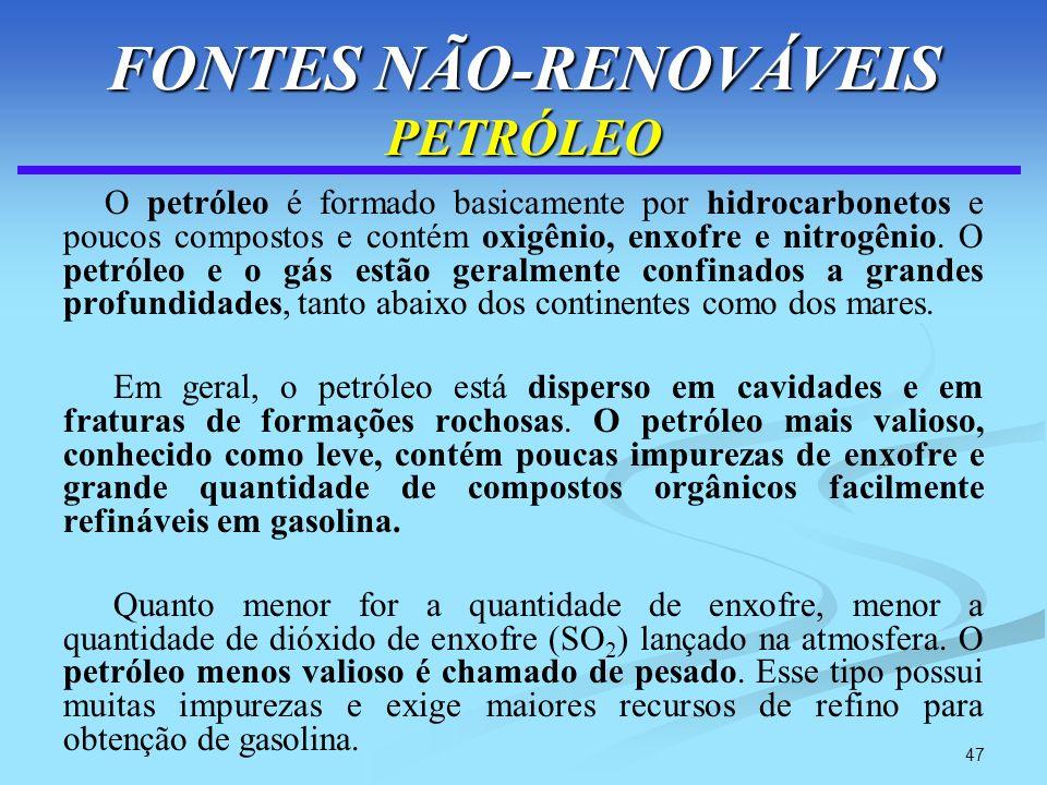 FONTES NÃO-RENOVÁVEIS PETRÓLEO