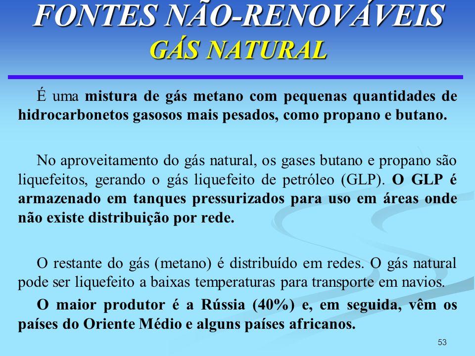 FONTES NÃO-RENOVÁVEIS GÁS NATURAL