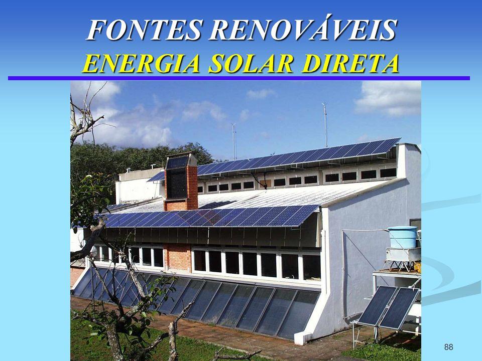 FONTES RENOVÁVEIS ENERGIA SOLAR DIRETA