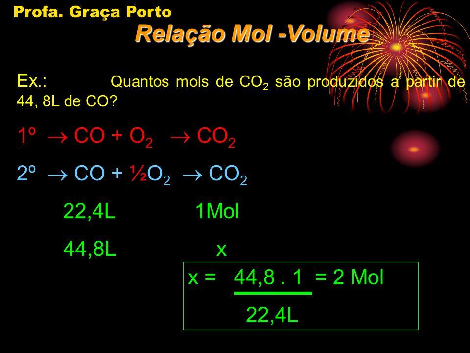 Relação Mol -Volume 1º ® CO + O2 ® CO2 2º ® CO + ½O2 ® CO2 22,4L 1Mol