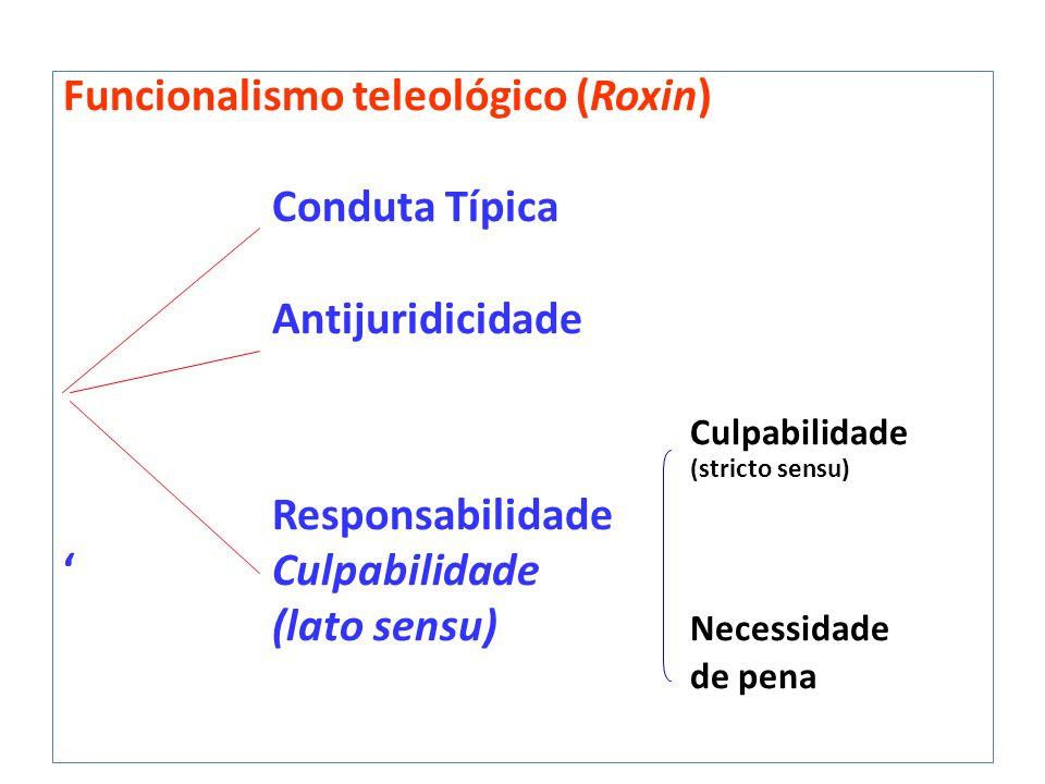 Funcionalismo teleológico (Roxin) Conduta Típica Antijuridicidade