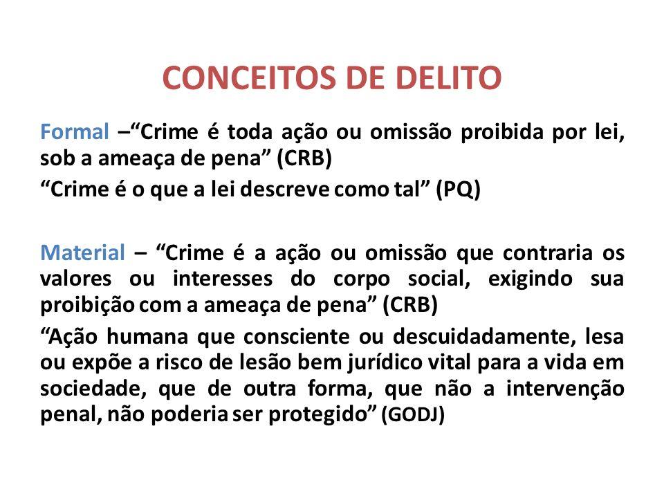 CONCEITOS DE DELITO Formal – Crime é toda ação ou omissão proibida por lei, sob a ameaça de pena (CRB)