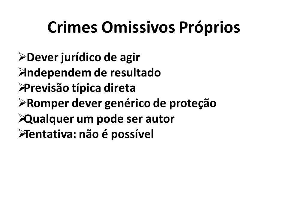 Crimes Omissivos Próprios