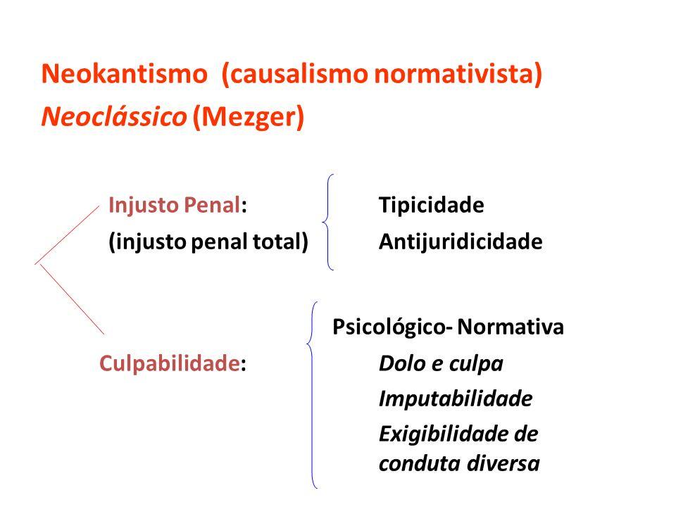 Neokantismo (causalismo normativista) Neoclássico (Mezger)
