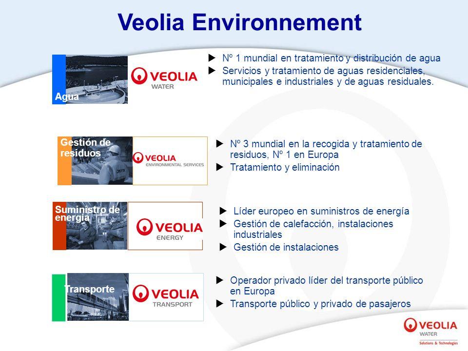 Veolia Environnement CC