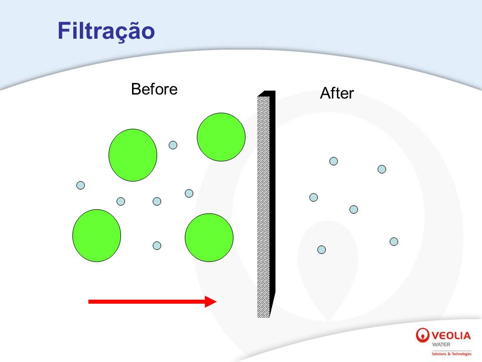 Filtração Before After