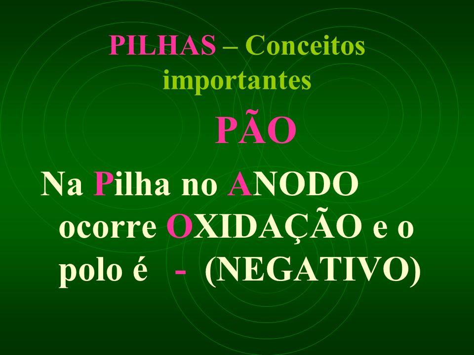 PILHAS – Conceitos importantes