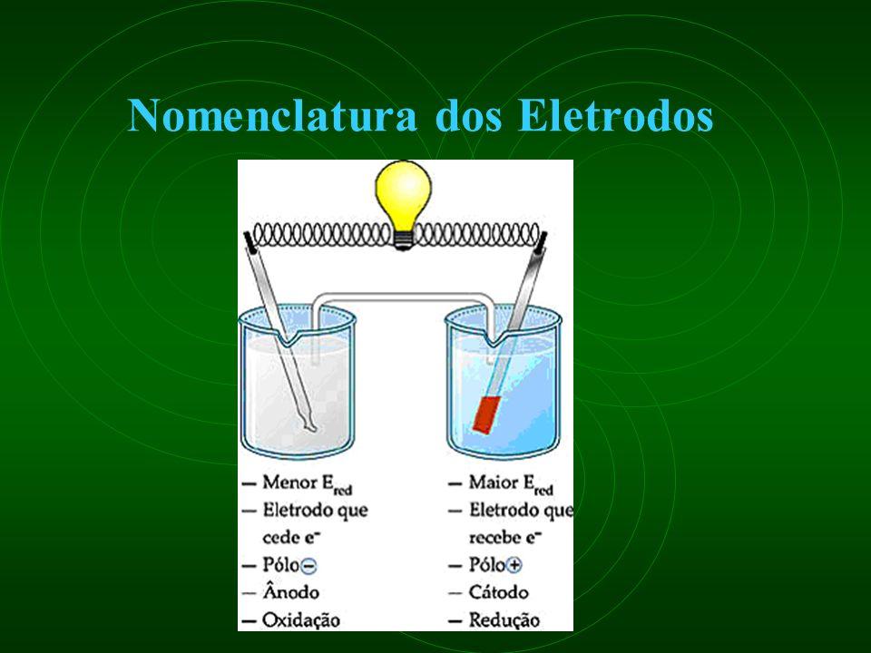 Nomenclatura dos Eletrodos