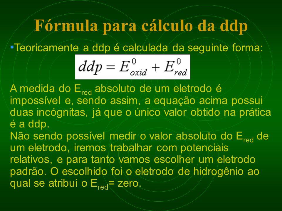 Fórmula para cálculo da ddp