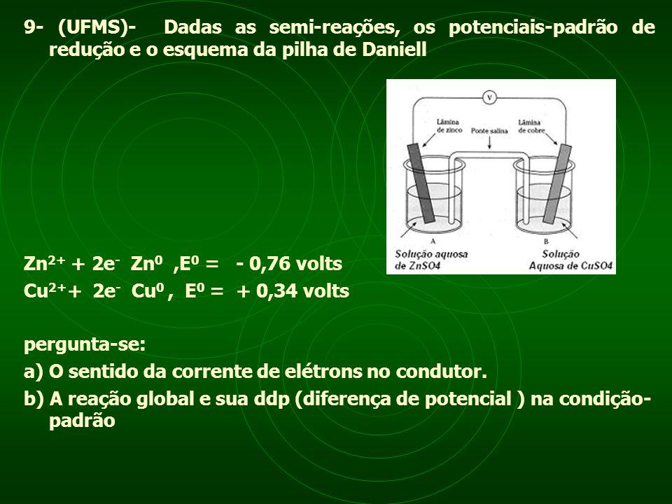 9- (UFMS)- Dadas as semi-reações, os potenciais-padrão de redução e o esquema da pilha de Daniell